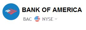 Bank of America Stock Price   BAC Shares Chart