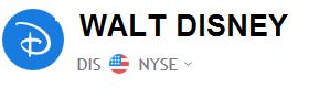 Walt Disney Stock Price | DIS Shares Chart
