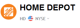 Home Depot Stock Price   HD Shares Chart
