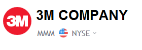 3M Co. Stock Price | MMM Shares Chart
