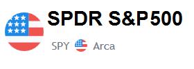 SPDR S&P 500 ETF (NYSE ARCA: SPY)